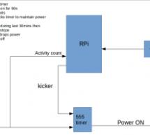 BirdBoxPi2015: using a Picaxe controller