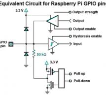 Raspberry Pi GPIO: mixing voltage levels