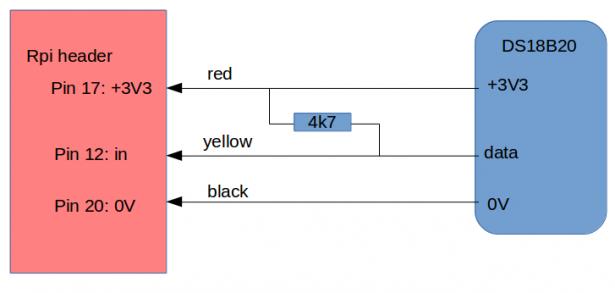 RaspberryPi + DS18B20 Temperature Sensor circuit