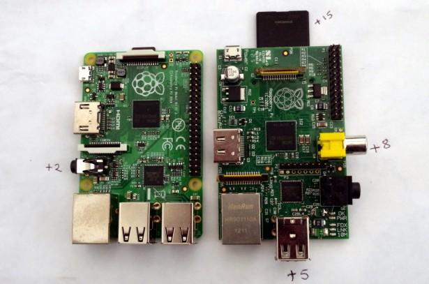 The New RaspberryPi B+