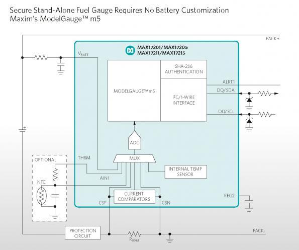 Battery-pack fuel gauge