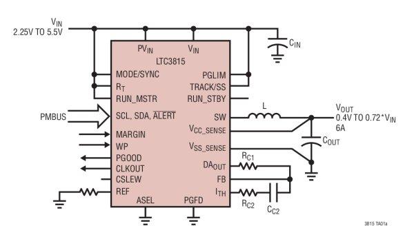 Digital Power System Management