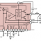 Rail-to-rail step-down regulator sinks/sources ±5A from 0V to 14.5VOUT
