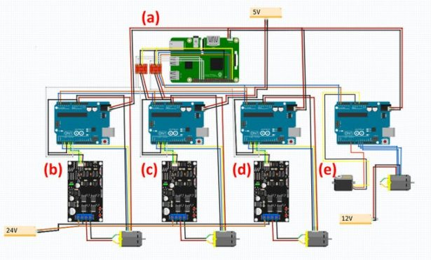 schematic end effector and control logic for robot