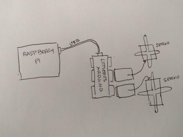 Schematics of Augmented Reality Animatronic Box Head