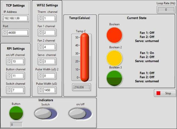 Story Using a Raspberry Pi to Control a WF32 with LabVIEW