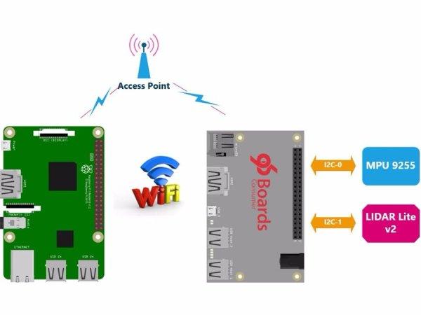 using wifi communication udp protocol example 1