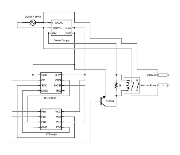 Home Automation Framework