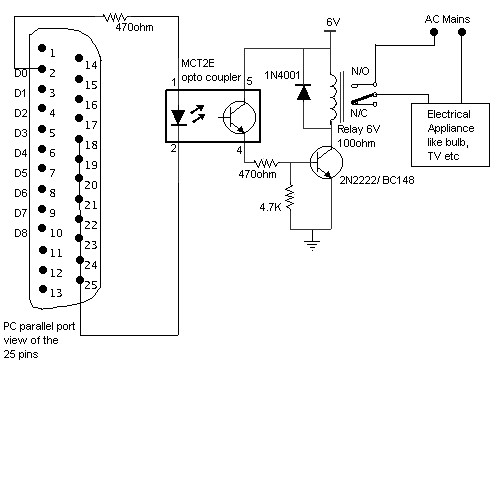 External device control diagram