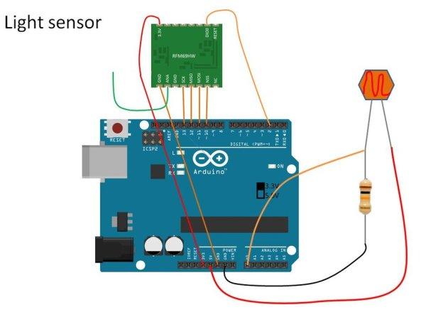 Uber Sensor - Light Sensor