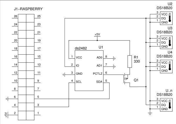 Measuring temperature with RASPBERRY PI