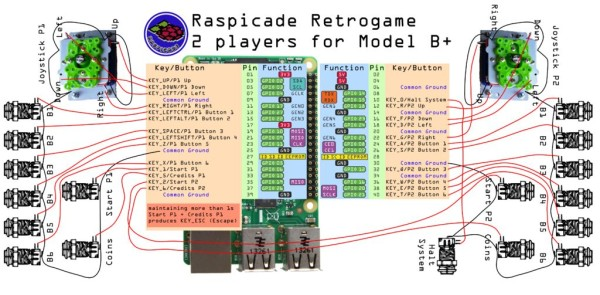 Raspberry-Pi-Arcade-Game-Emulator-in-an-Atari-Lynx-circuit Raspberry Pi Usb Arcade Wiring Diagram on video game, 4 table top, hook up,