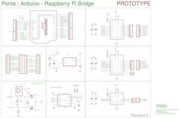 Introducing Ponte Arduino – Raspberry Pi Bridge schematic
