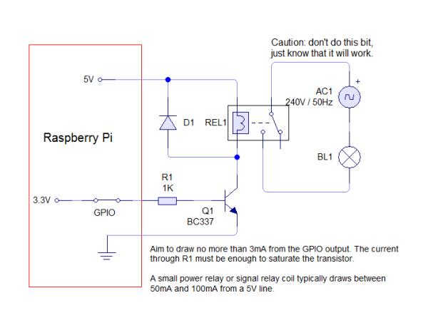 Raspberry Pi – Driving a Relay using GPIO