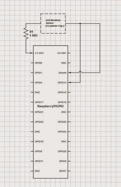 raspberry pi soil moisture sensor