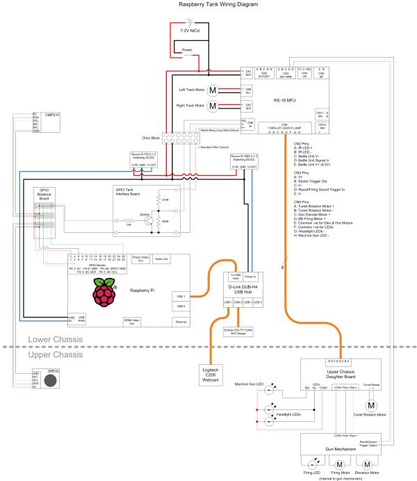 Tank Day 23 Range and Bearing schematic