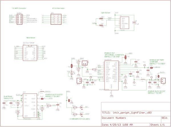 ircam raspberry pi shield -- first steps schematic