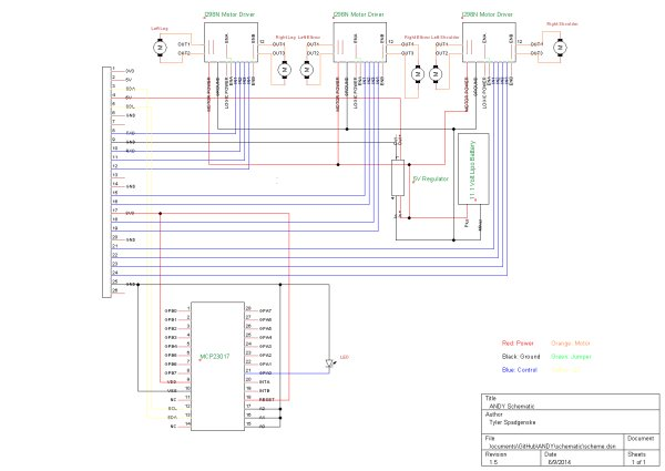 ANDY A Multi-Purpose Humanoid Robot schematic