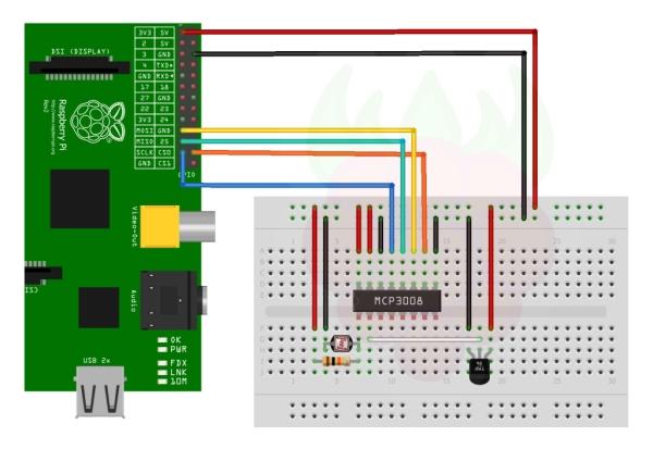 Analogue Sensors On The Raspberry Pi Using An MCP3008 Circuit