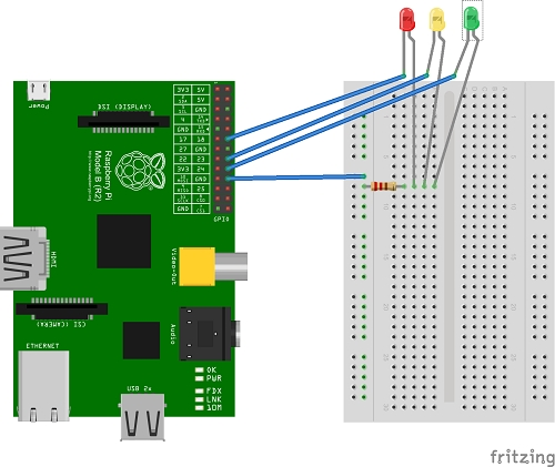 DIY Lync Status Light with a RaspberryPi, .NET, Mono and MQTT Diagram