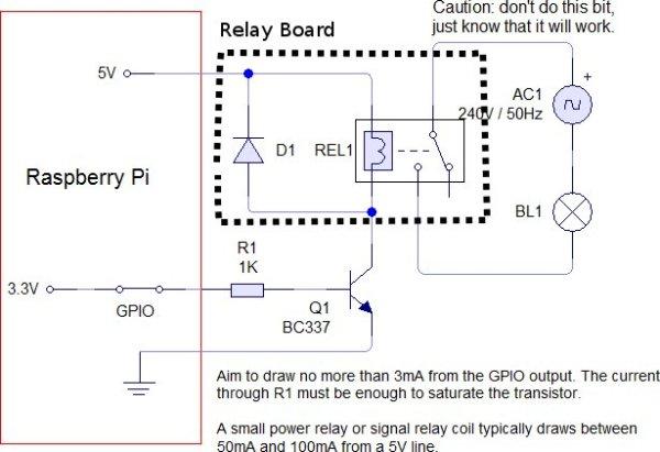 DIY Stripboard Veroboard Enclosure for Raspberry Pi (Part 2) schematic