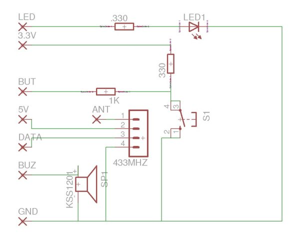 Fish Feed Time – Wireless Socket Control with the Raspberry Pi schematic