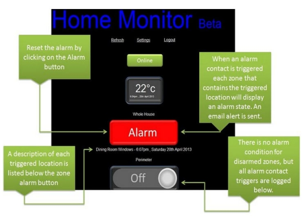 How to build your own Raspberry Pi home alarm system Schematic