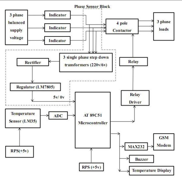 Motor Protection against Single Phasing and Overheating schematic