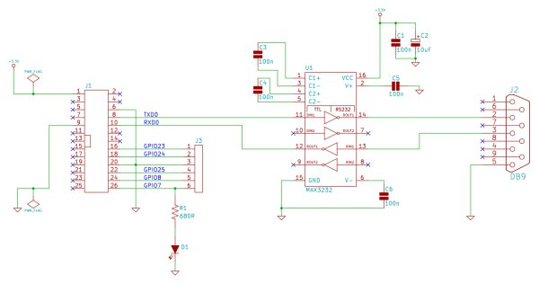 Raspberry PI Serial Port and Breakout Board Schematic