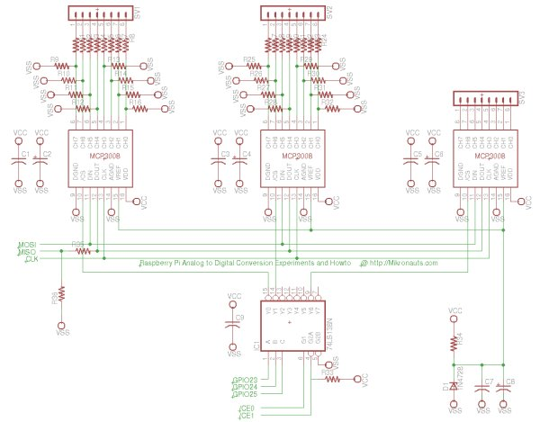 Raspberry Pi Analog to Digital Conversion Experiments and Howto schematic
