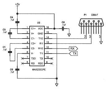 Raspberry Pi Serial Port Schematic