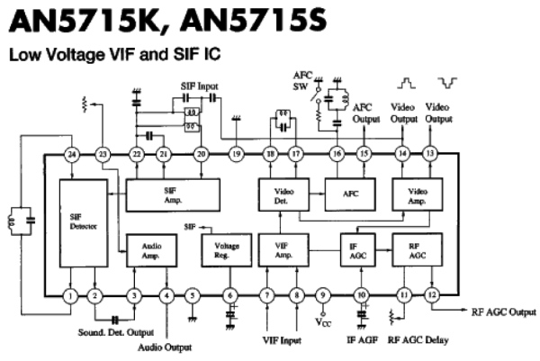 Raspberry Pi on a Portable B&W CRT Diagram