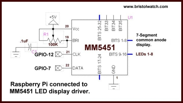 Connect-Program Raspberry Pi and a MM5451 LED Display Driver Schematic