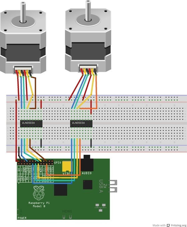 Control Stepper Motors With Raspberry Pi Tutorials and Resources Schematic