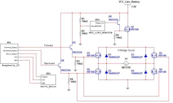 H Bridge Control using Raspberry PI Micro controller Schematic