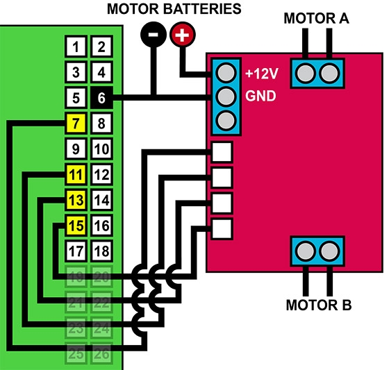 Raspberry Pi Robotics #1 GPIO Control Schematic
