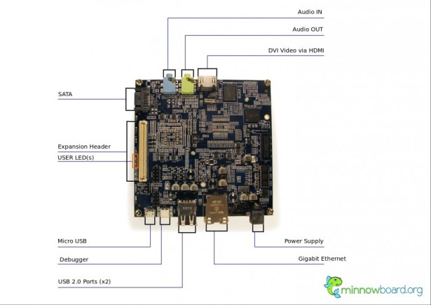 """$199, 4.2"""" computer is Intel's first Raspberry Pi competitor Schematic"""