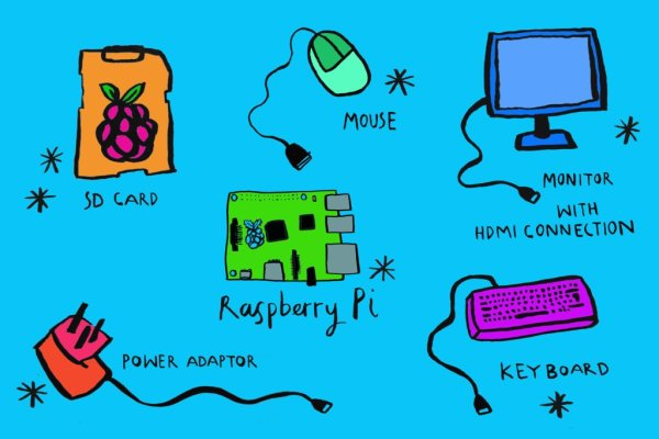 An Illustrated Introduction to the Raspberry Pi schematic