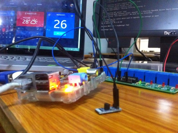 Home Automation using Raspberry pi and IoT