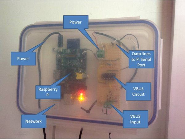 Home Energy Centre using Raspberry Pi and Nook Simple Touch