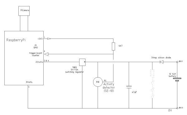 My Portable Pi-Cam schematic