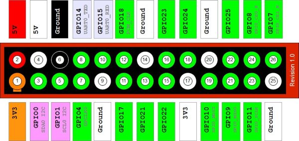 Powering a Raspberry Pi with a 5W solar panel schematic