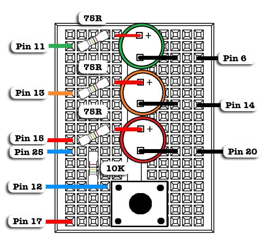 Python – Traffic Light schematic