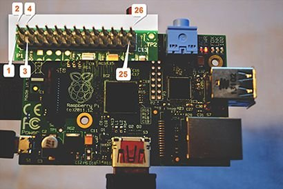 Raspberry Pi Thief Detector schematic