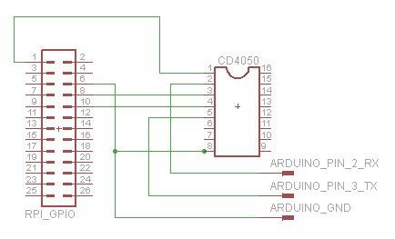 Raspberry Pi and Arduino via GPIO UART schematic