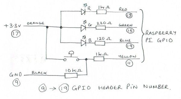 Simple Raspberry Pi Input Output. Tricopter schematic