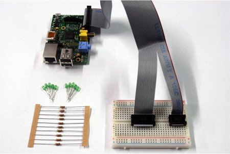 Using Raspberry Pi GPIO Interface