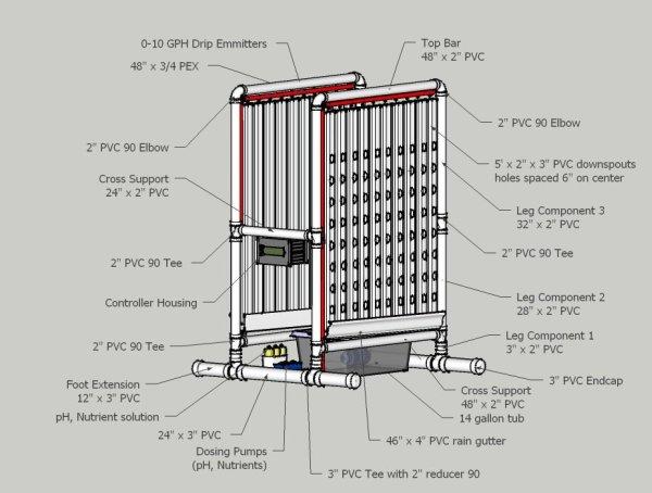 Vertical Hydroponic Farm schematic