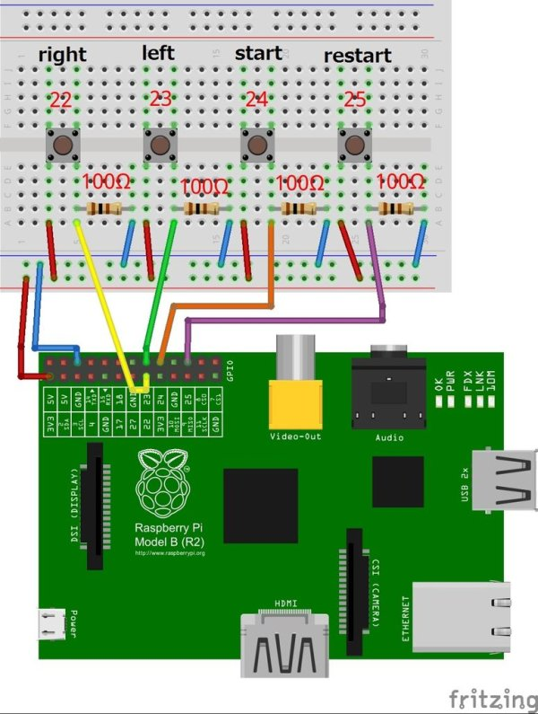 Breakout RaspberryPi schematic