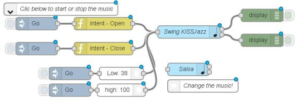 Build your own internet radio schematic